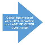 Collect tightly closed vials (20mL or smaller) in a LABELED OUTER CONTAINER