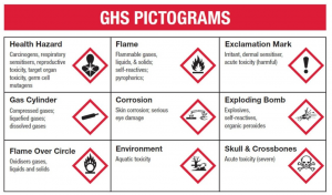 Chemical Safety Info